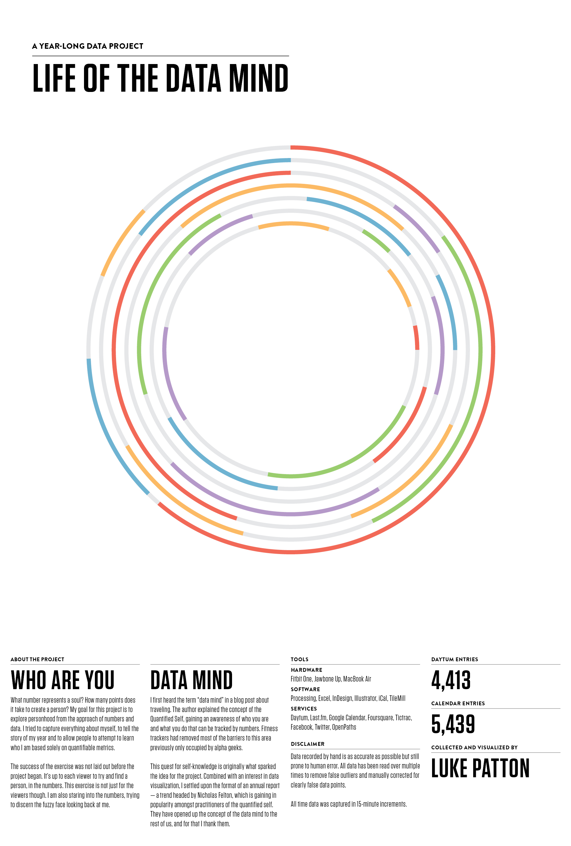 The cover poster for the Life of the Data Mind art project